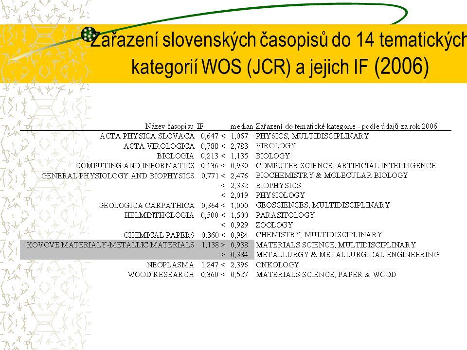 Zařazení slovenských časopisů do 14 tematických kategorií WOS (JCR) a jejich IF (2006)