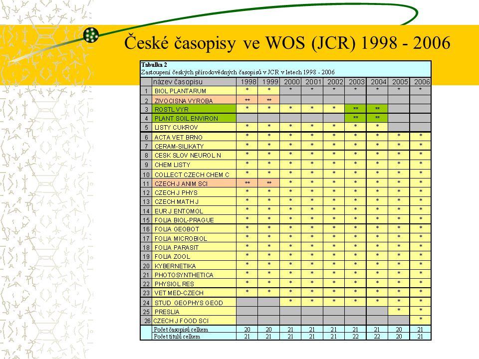 České časopisy ve WOS (JCR) 1998 - 2006