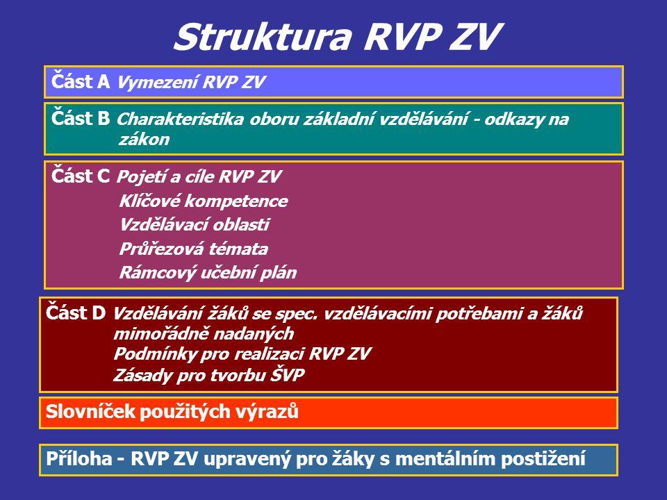 Struktura RVP ZV Část A Vymezení RVP ZV Část B Charakteristika oboru základní vzdělávání - odkazy na zákon Část C Pojetí a cíle RVP ZV Klíčové kompete
