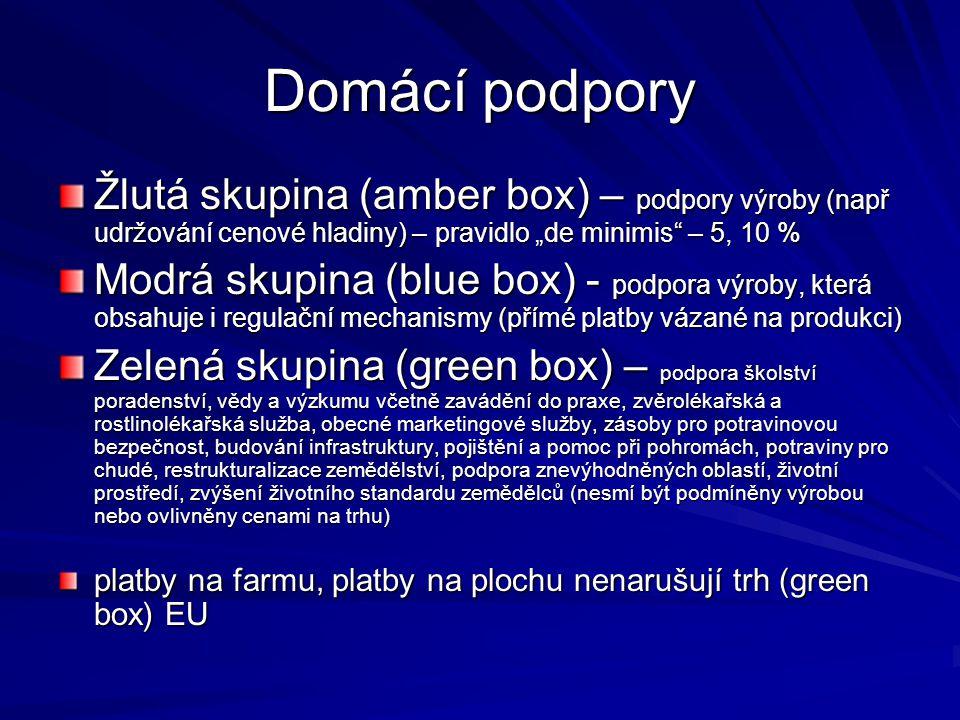 """Domácí podpory Žlutá skupina (amber box) – podpory výroby (např udržování cenové hladiny) – pravidlo """"de minimis"""" – 5, 10 % Modrá skupina (blue box) -"""