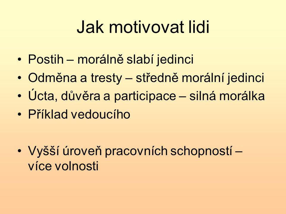Jak motivovat lidi Postih – morálně slabí jedinci Odměna a tresty – středně morální jedinci Úcta, důvěra a participace – silná morálka Příklad vedoucí