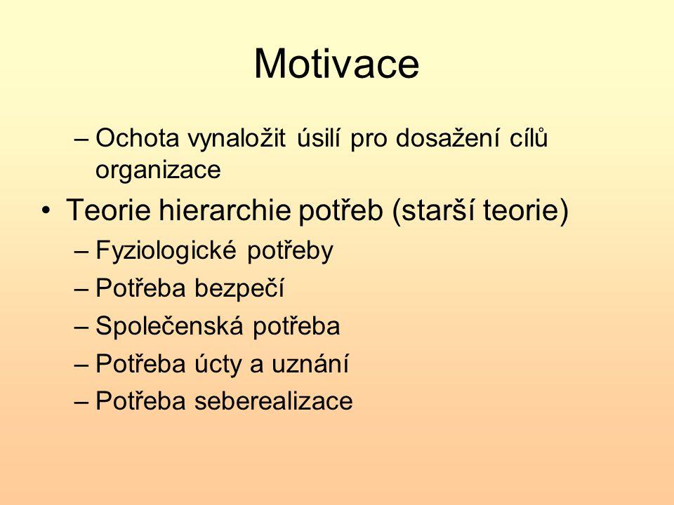 Motivace –Ochota vynaložit úsilí pro dosažení cílů organizace Teorie hierarchie potřeb (starší teorie) –Fyziologické potřeby –Potřeba bezpečí –Společe
