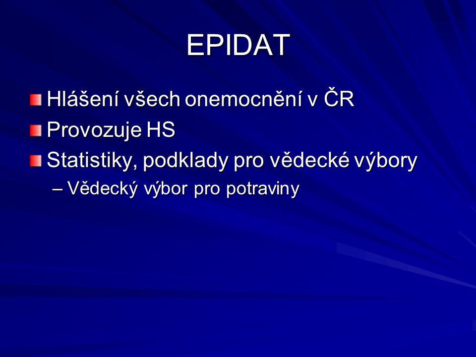 EPIDAT Hlášení všech onemocnění v ČR Provozuje HS Statistiky, podklady pro vědecké výbory –Vědecký výbor pro potraviny