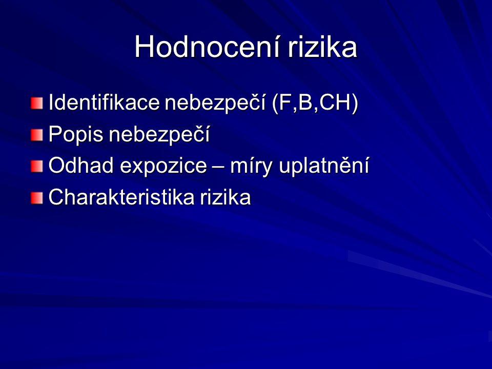 Hodnocení rizika Identifikace nebezpečí (F,B,CH) Popis nebezpečí Odhad expozice – míry uplatnění Charakteristika rizika