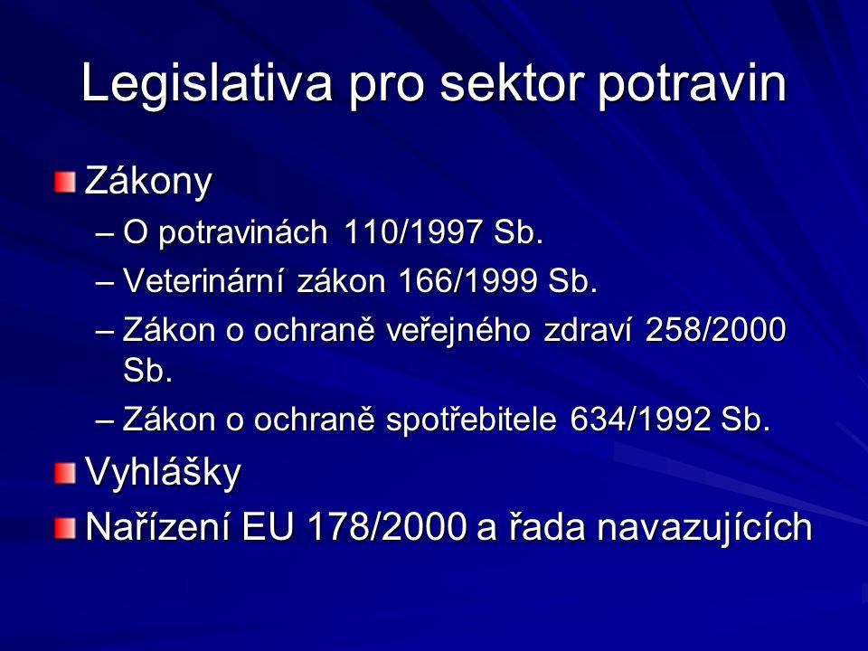 Zákon o potravinách 110/1997 Sb.až 558/2004 Sb.