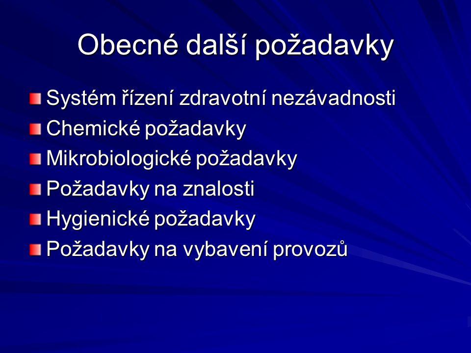 Obecné další požadavky Systém řízení zdravotní nezávadnosti Chemické požadavky Mikrobiologické požadavky Požadavky na znalosti Hygienické požadavky Po