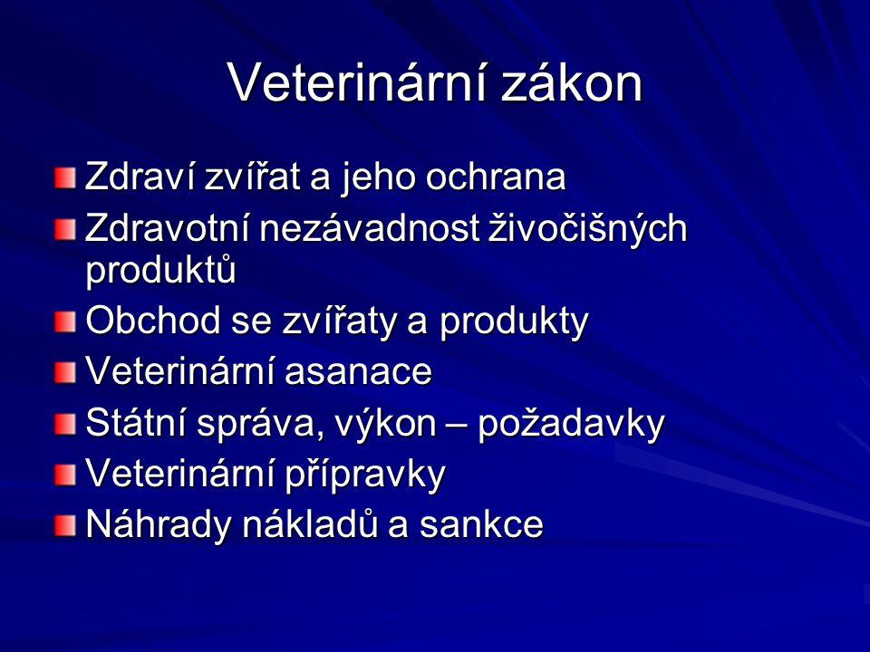 Veterinární zákon Zdraví zvířat a jeho ochrana Zdravotní nezávadnost živočišných produktů Obchod se zvířaty a produkty Veterinární asanace Státní sprá