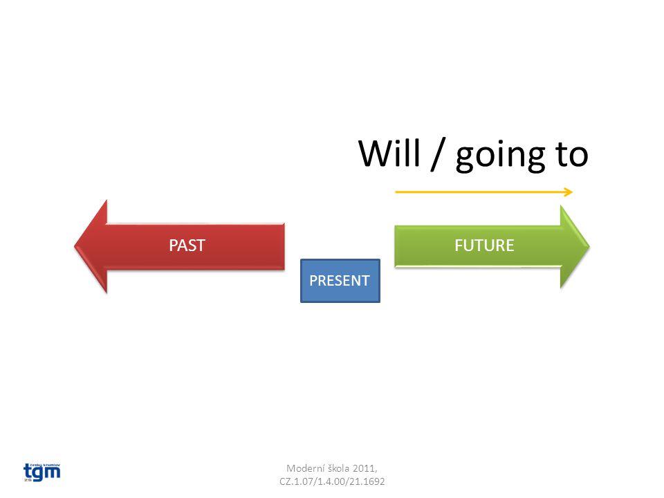 Will / going to PAST FUTURE Moderní škola 2011, CZ.1.07/1.4.00/21.1692 PRESENT