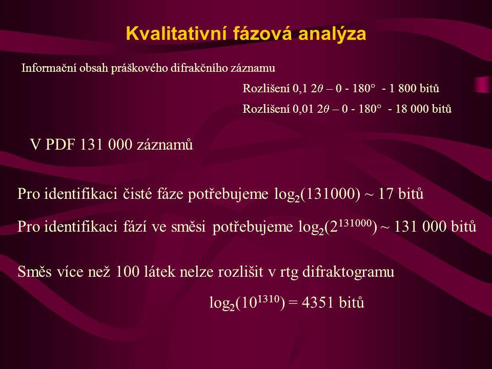 """Kvalitativní fázová analýza """"manuální Automatická – počítačová (Search-Match) Vektorová reprezentace 0  max 0,10,20,3 Rozdělení na intervaly Každý interval – souřadnice vektoru má hodnotu odpovídající normované intenzitě y 0 = (y 01, y 02,..., y 03 ) Směs Maticová reprezentace – d, I x = x(0, 0, 0, 60, 0,...., 80, 0, 0,...) I1I1 I2I2 vzorek standardy"""