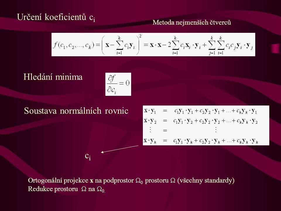 Potřebnost dalších informací Prvkové složení (chemické, spektroskopické metody) Historie přípravy a zpracování vzorku Známé chemické a fyzikální vlastnosti Postupné vyřazování záznamů (shoda souřadnic) Filtry Kosinus úhlu mezi x a y i Počet linií referenční látky i odpovídající linii v difrakčním záznamu vztažený na počet difrakčních linií referenční látky