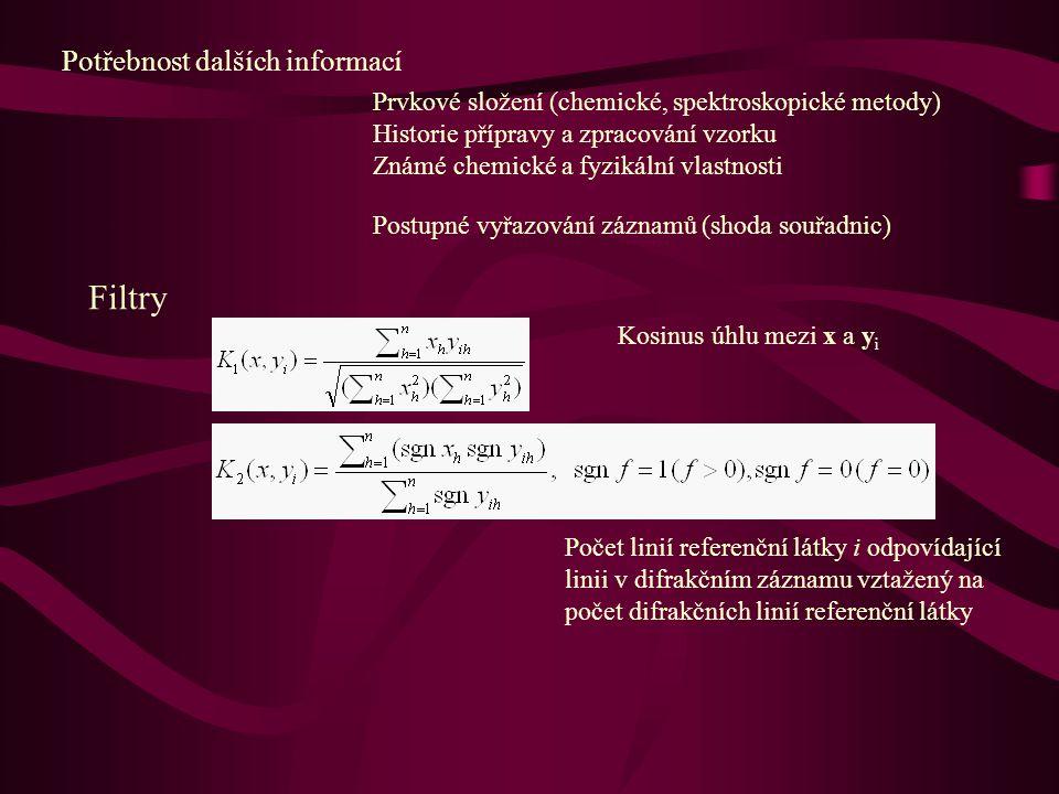 Kvantitativní fázová analýza Intenzita j-té složky ve směsi Počet elementárních buněk v jednotkovém objemu Hmotnostní frakce fáze i Hmotnostní absorpční koeficient fáze i