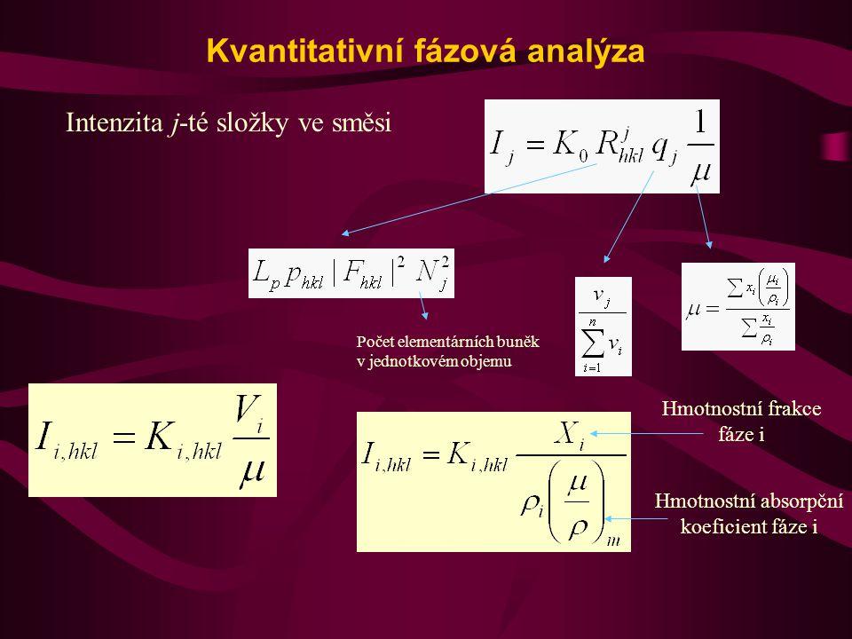 Metoda s vnějším standardem Vzorek se dvěma fázemi o neznámém složení Vzorek se dvěma fázemi o známém složení Objemové podíly Hmotnostní podíly Z měření na externím standardu