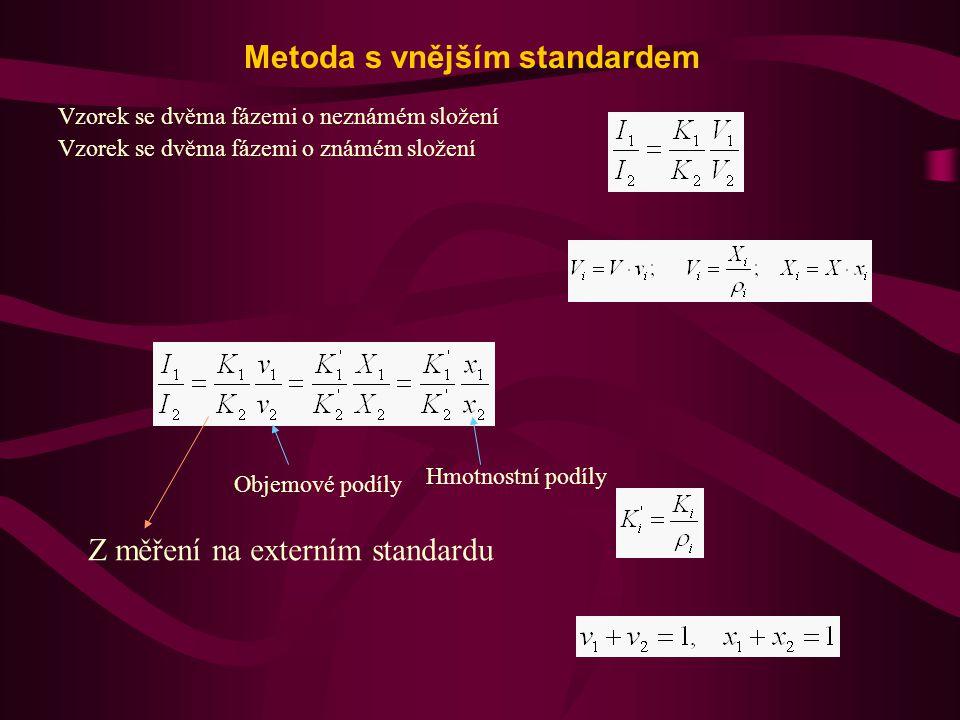 Metoda přídavku a metoda zřeďovací Přidání známého množství  V 1 analyzované fáze (2)