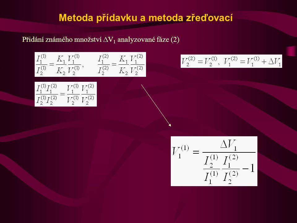 Metoda s vnitřním standardem Přidání známého množství standardu (s) do analyzované směsi Objemový podíl fáze i po přidání standardu Celkový objem standardu Celkový objem směsi se standardem Objemový podíl fáze i v n-fázové směsi Kalibrační měření na vzorku o známém složení