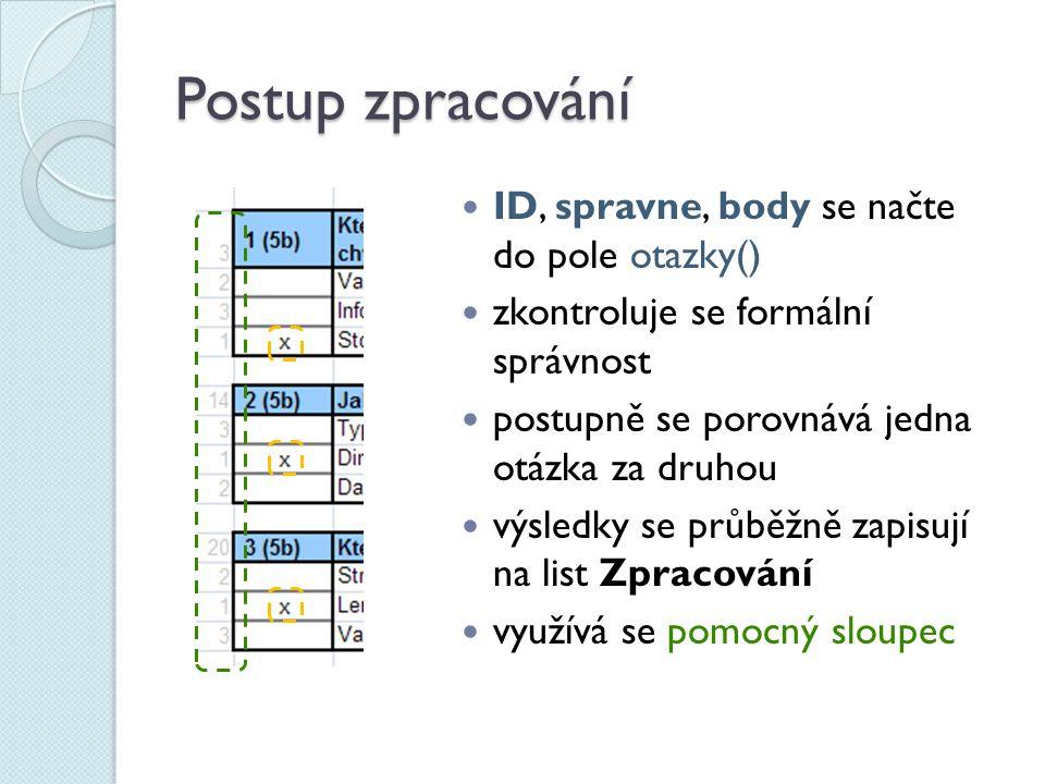 Postup zpracování ID, spravne, body se načte do pole otazky() zkontroluje se formální správnost postupně se porovnává jedna otázka za druhou výsledky se průběžně zapisují na list Zpracování využívá se pomocný sloupec