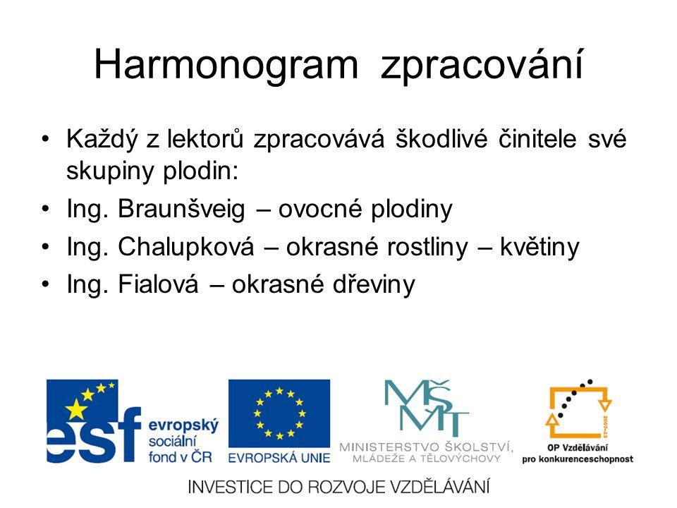Harmonogram zpracování Každý z lektorů zpracovává škodlivé činitele své skupiny plodin: Ing. Braunšveig – ovocné plodiny Ing. Chalupková – okrasné ros