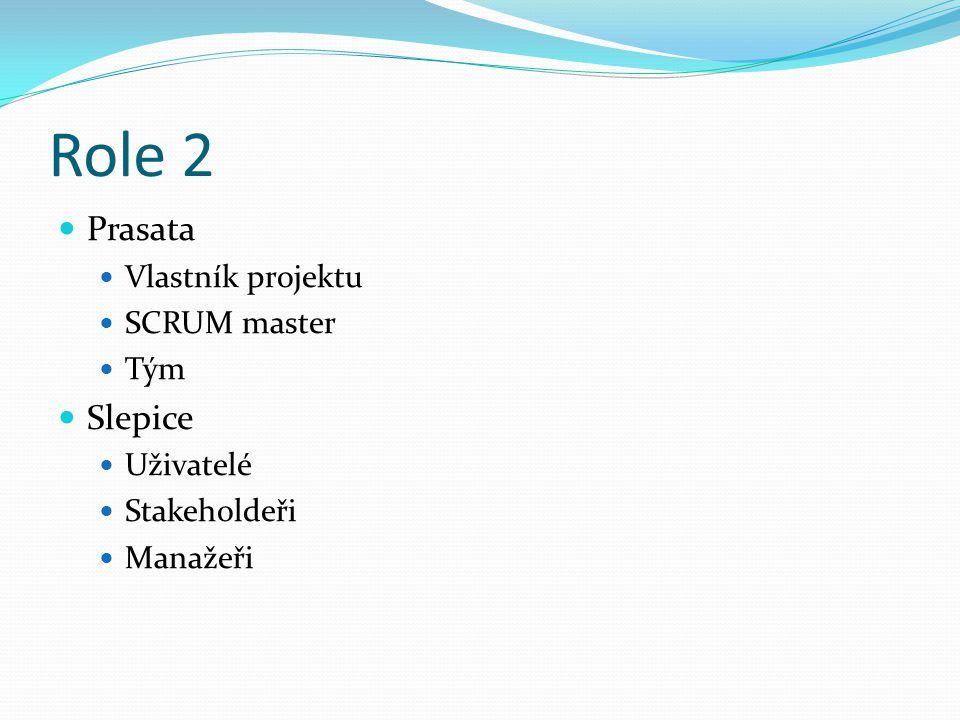 Role 2 Prasata Vlastník projektu SCRUM master Tým Slepice Uživatelé Stakeholdeři Manažeři