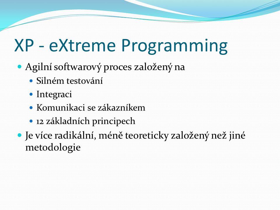 12 principů XP Plánovací proces Častější software releases Metafora Jednoduchý design Testování Refactoring Programování v párech Společné vlastnictví kódu Průběžná integrace 8 hodinová pracovní doba, 40 hodinový pracovní týden Zákazník k dispozici při vývoji Programovací standardy