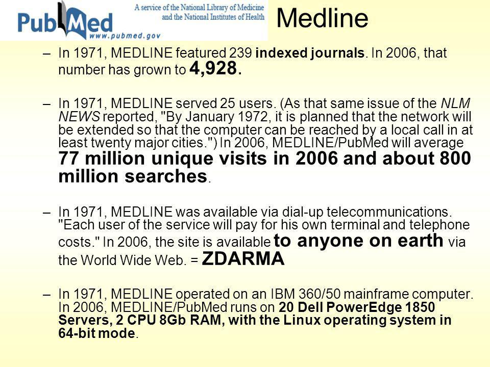 Medline –In 1971, MEDLINE featured 239 indexed journals.