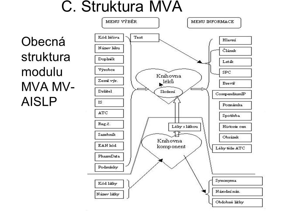 C. Struktura MVA Obecná struktura modulu MVA MV- AISLP