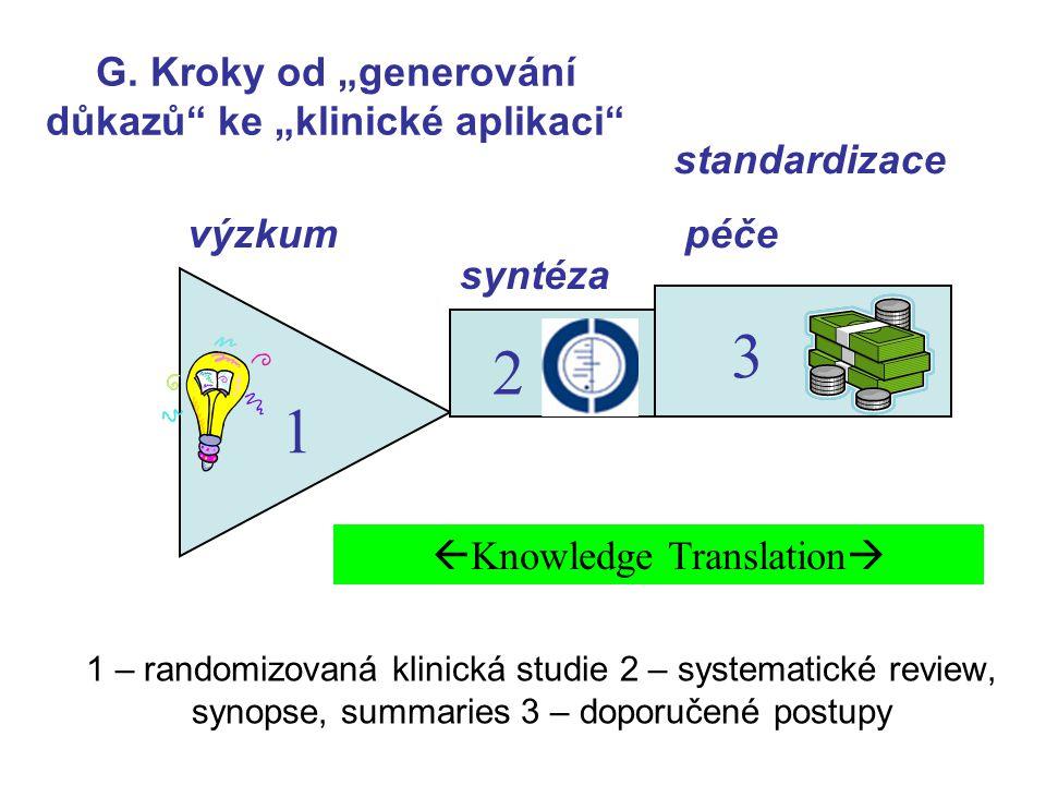 1 – randomizovaná klinická studie 2 – systematické review, synopse, summaries 3 – doporučené postupy 1 2 3 výzkum syntéza standardizace péče G. Kroky