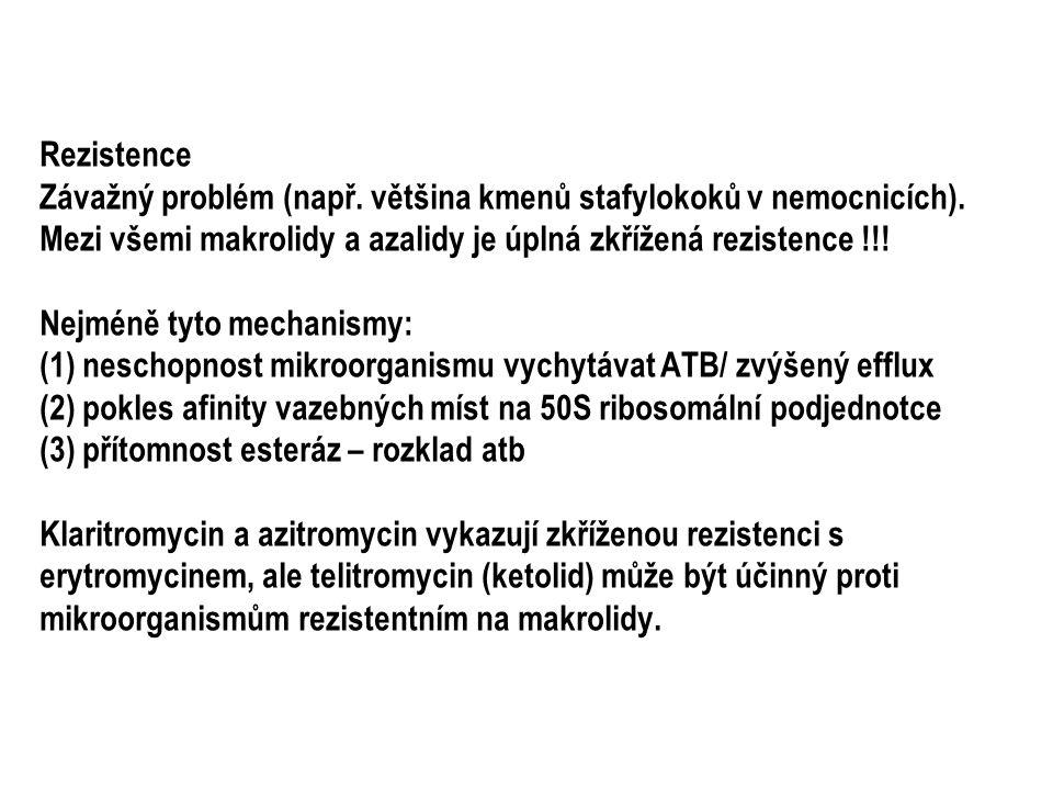 Rezistence Závažný problém (např. většina kmenů stafylokoků v nemocnicích). Mezi všemi makrolidy a azalidy je úplná zkřížená rezistence !!! Nejméně ty