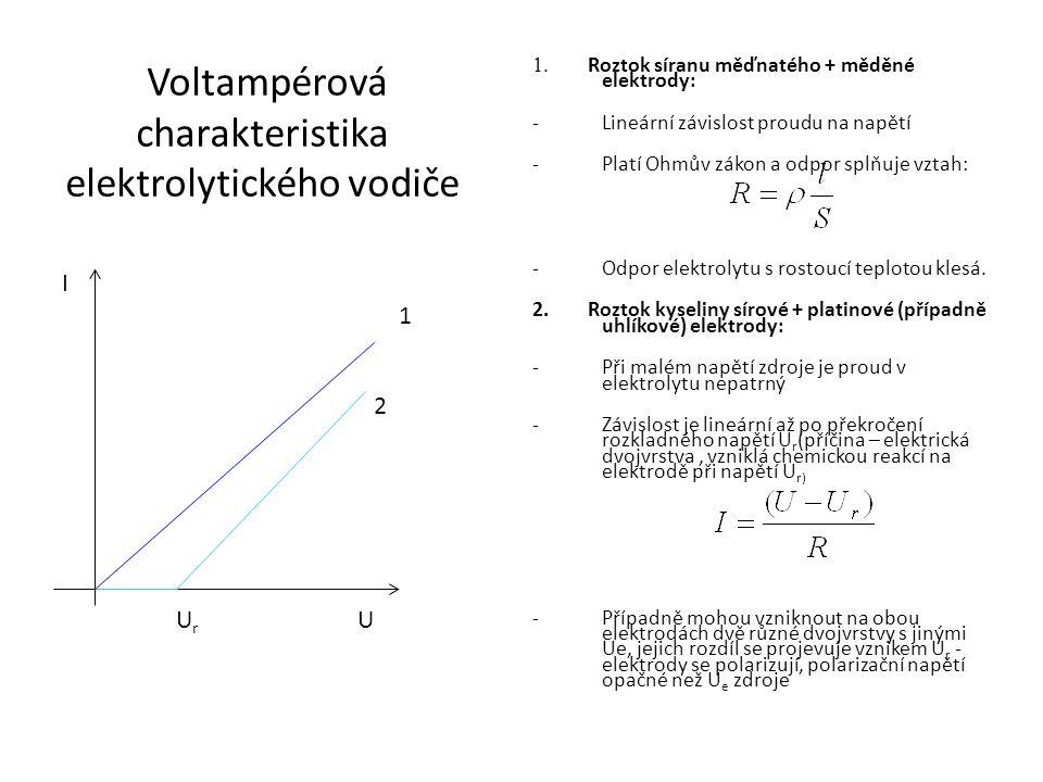 Voltampérová charakteristika elektrolytického vodiče 1. Roztok síranu měďnatého + měděné elektrody: -Lineární závislost proudu na napětí -Platí Ohmův