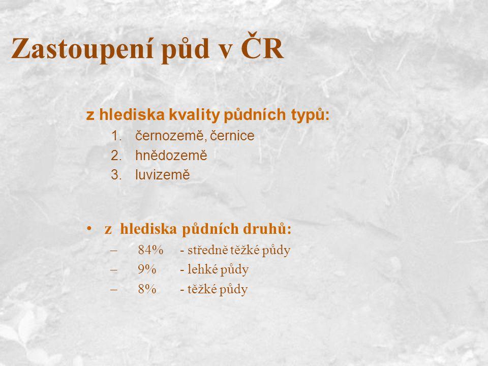 Zastoupení půd v ČR z hlediska půdních druhů: –84% - středně těžké půdy –9% - lehké půdy –8% - těžké půdy z hlediska kvality půdních typů: 1.černozemě, černice 2.hnědozemě 3.luvizemě