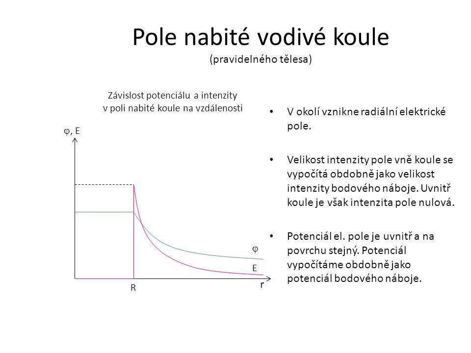 Pole nabité vodivé koule (pravidelného tělesa) V okolí vznikne radiální elektrické pole. Velikost intenzity pole vně koule se vypočítá obdobně jako ve