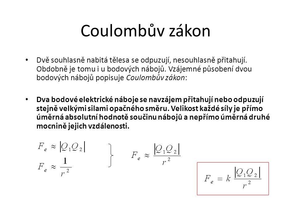 Coulombův zákon Dvě souhlasně nabitá tělesa se odpuzují, nesouhlasně přitahují. Obdobně je tomu i u bodových nábojů. Vzájemné působení dvou bodových n