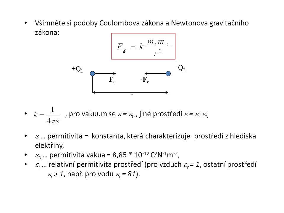 Všimněte si podoby Coulombova zákona a Newtonova gravitačního zákona:, pro vakuum se  =  0, jiné prostředí  =  r  0  … permitivita = konstanta,