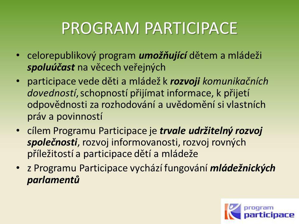 PROGRAM PARTICIPACE celorepublikový program umožňující dětem a mládeži spoluúčast na věcech veřejných participace vede děti a mládež k rozvoji komunikačních dovedností, schopností přijímat informace, k přijetí odpovědnosti za rozhodování a uvědomění si vlastních práv a povinností cílem Programu Participace je trvale udržitelný rozvoj společnosti, rozvoj informovanosti, rozvoj rovných příležitostí a participace dětí a mládeže z Programu Participace vychází fungování mládežnických parlamentů