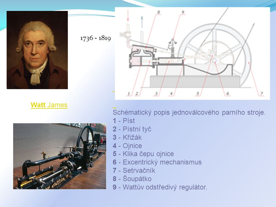Schématický popis jednoválcového parního stroje. 1 - Píst 2 - Pístní tyč 3 - Křižák 4 - Ojnice 5 - Klika čepu ojnice 6 - Excentrický mechanismus 7 - S