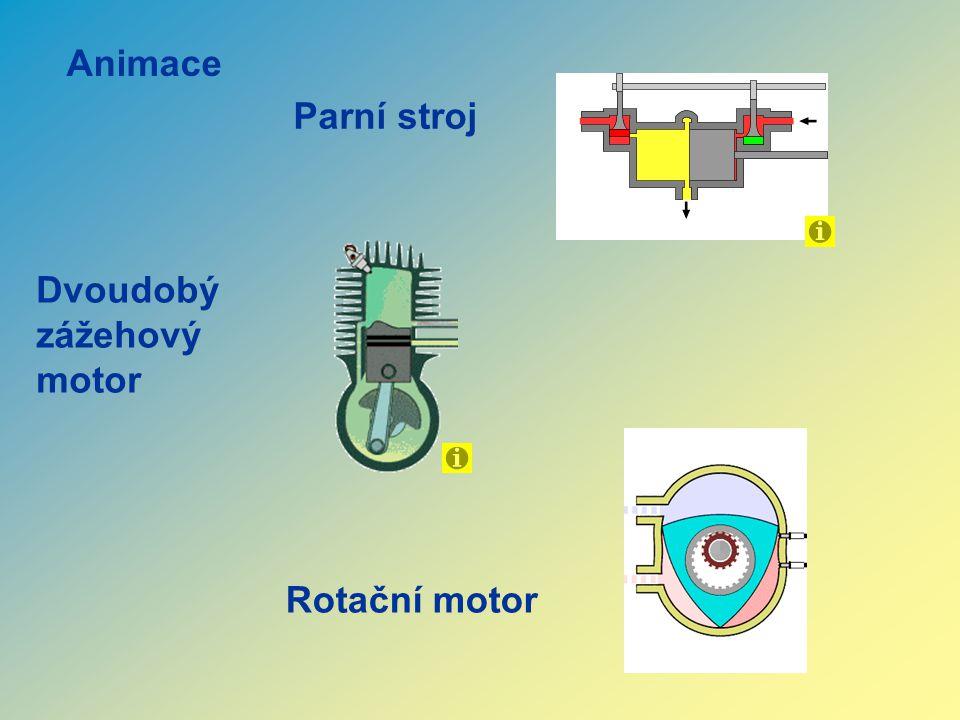 Animace Parní stroj Dvoudobý zážehový motor Rotační motor