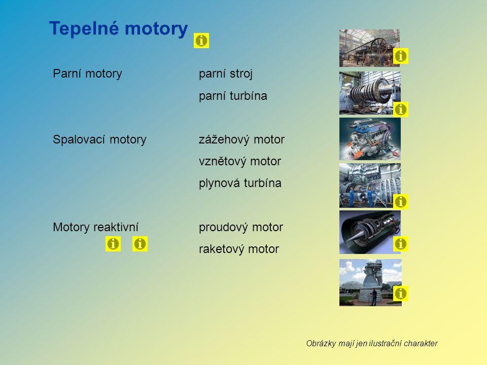 Tepelné motory Parní motory parní stroj parní turbína Spalovací motoryzážehový motor vznětový motor plynová turbína Motory reaktivníproudový motor rak