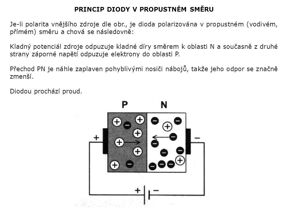 PRINCIP DIODY V PROPUSTNÉM SMĚRU Je-li polarita vnějšího zdroje dle obr., je dioda polarizována v propustném (vodivém, přímém) směru a chová se následovně: Kladný potenciál zdroje odpuzuje kladné díry směrem k oblasti N a současně z druhé strany záporné napětí odpuzuje elektrony do oblasti P.