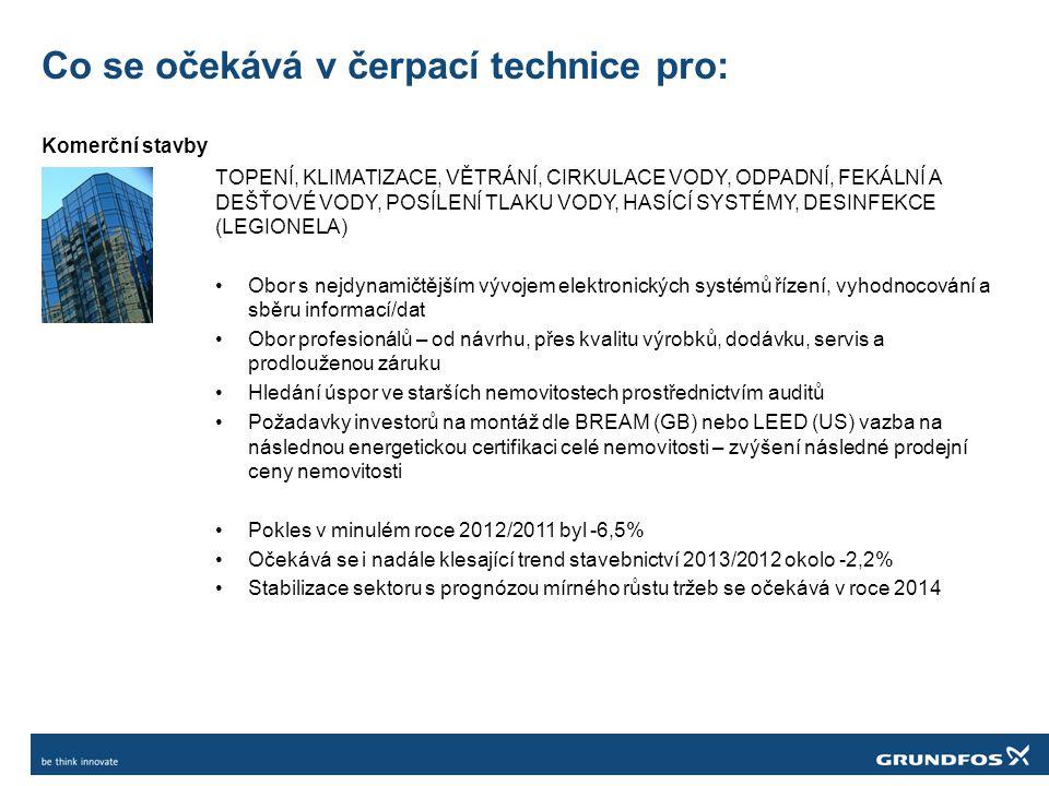 Co se očekává v čerpací technice pro: Komerční stavby TOPENÍ, KLIMATIZACE, VĚTRÁNÍ, CIRKULACE VODY, ODPADNÍ, FEKÁLNÍ A DEŠŤOVÉ VODY, POSÍLENÍ TLAKU VODY, HASÍCÍ SYSTÉMY, DESINFEKCE (LEGIONELA) Obor s nejdynamičtějším vývojem elektronických systémů řízení, vyhodnocování a sběru informací/dat Obor profesionálů – od návrhu, přes kvalitu výrobků, dodávku, servis a prodlouženou záruku Hledání úspor ve starších nemovitostech prostřednictvím auditů Požadavky investorů na montáž dle BREAM (GB) nebo LEED (US) vazba na následnou energetickou certifikaci celé nemovitosti – zvýšení následné prodejní ceny nemovitosti Pokles v minulém roce 2012/2011 byl -6,5% Očekává se i nadále klesající trend stavebnictví 2013/2012 okolo -2,2% Stabilizace sektoru s prognózou mírného růstu tržeb se očekává v roce 2014