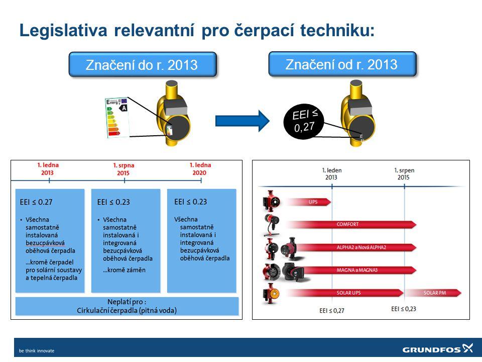 Legislativa relevantní pro čerpací techniku: EEI ≤ 0,27 Značení do r. 2013 Značení od r. 2013