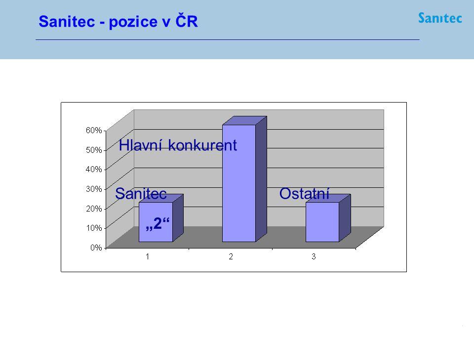 4 Distribuce celkem v ČR výrobce velkoobchod DIY odborný prodejce odborný řemeslník spotřebitel nebytová výstavba bytová výstavba novostavby bytová výstavba rekonstrukce
