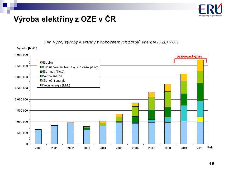 16 Výroba elektřiny z OZE v ČR