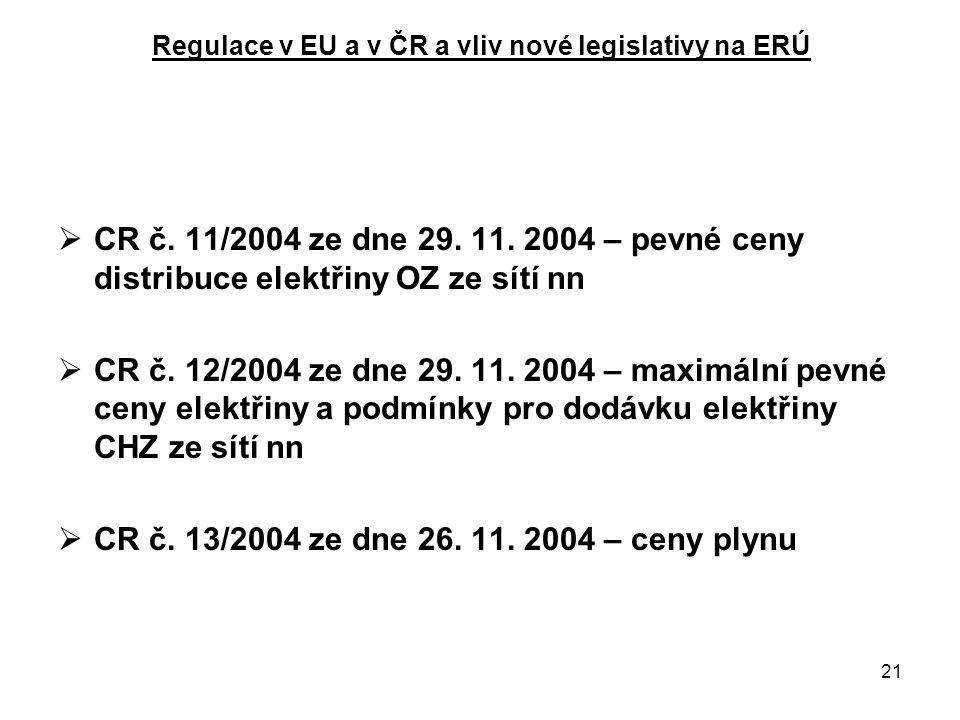 21 Regulace v EU a v ČR a vliv nové legislativy na ERÚ  CR č.