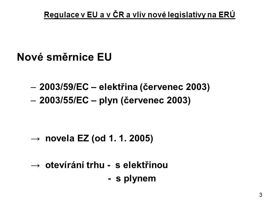 3 Regulace v EU a v ČR a vliv nové legislativy na ERÚ Nové směrnice EU –2003/59/EC – elektřina (červenec 2003) –2003/55/EC – plyn (červenec 2003) → novela EZ (od 1.