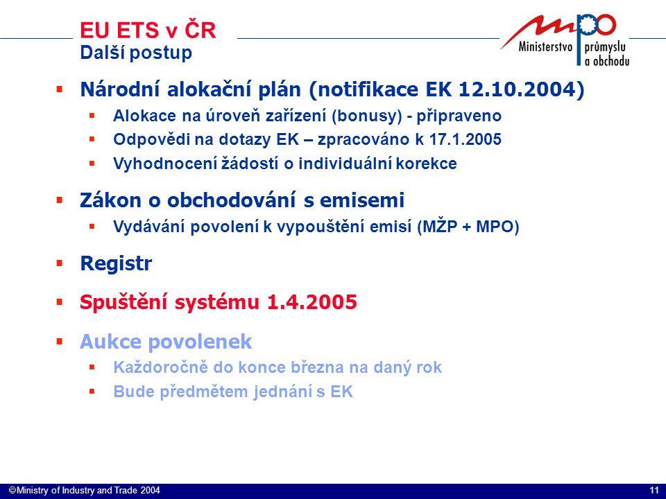 11  Ministry of Industry and Trade 2004  Národní alokační plán (notifikace EK 12.10.2004)  Alokace na úroveň zařízení (bonusy) - připraveno  Odpo