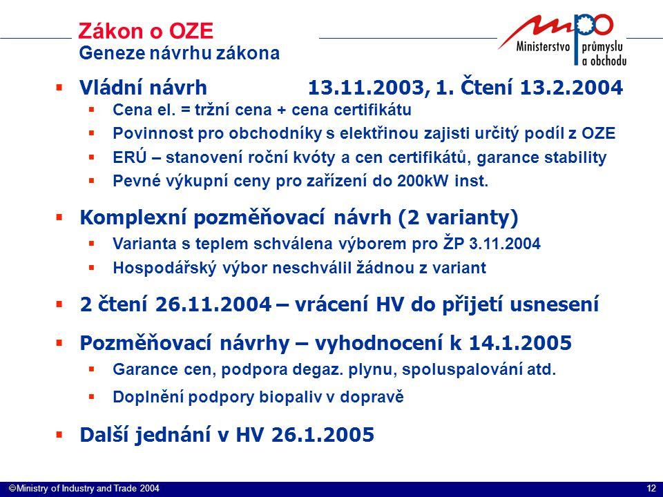 12  Ministry of Industry and Trade 2004 Zákon o OZE Geneze návrhu zákona  Vládní návrh13.11.2003, 1. Čtení 13.2.2004  Cena el. = tržní cena + cena