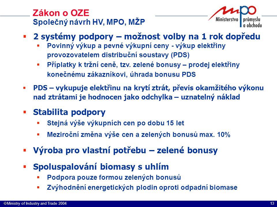 13  Ministry of Industry and Trade 2004 Zákon o OZE Společný návrh HV, MPO, MŽP  2 systémy podpory – možnost volby na 1 rok dopředu  Povinný výkup