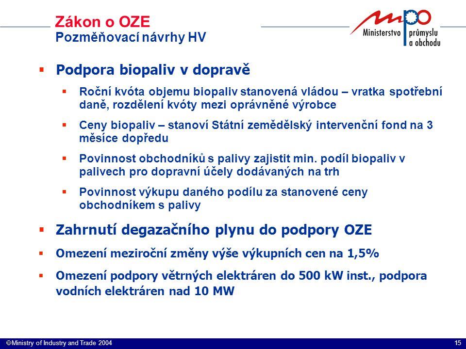 15  Ministry of Industry and Trade 2004 Zákon o OZE Pozměňovací návrhy HV  Podpora biopaliv v dopravě  Roční kvóta objemu biopaliv stanovená vládo