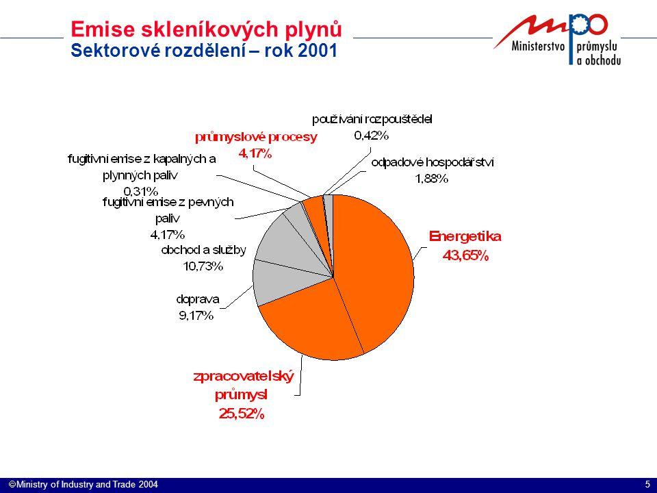 5  Ministry of Industry and Trade 2004 Emise skleníkových plynů Sektorové rozdělení – rok 2001