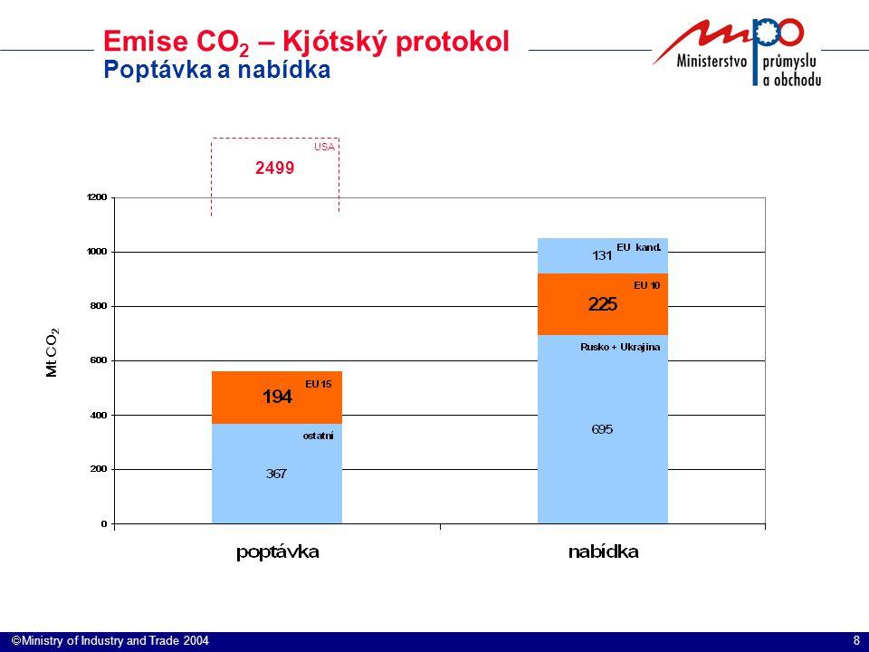 8  Ministry of Industry and Trade 2004 Emise CO 2 – Kjótský protokol Poptávka a nabídka USA 2499 Mt CO 2
