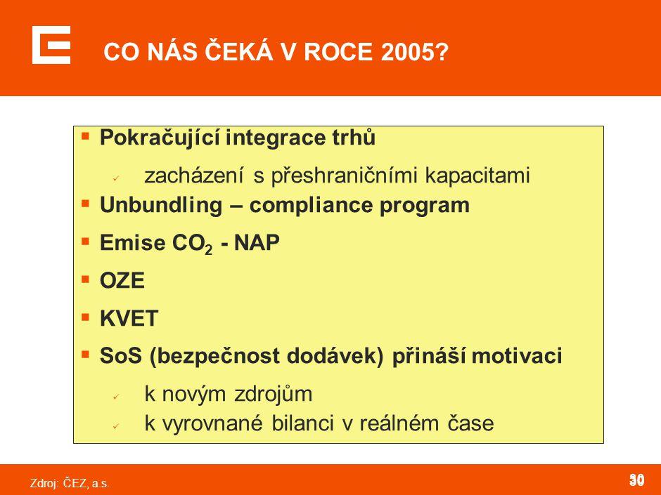 Zdroj:ČEZ, a.s. 30 CO NÁS ČEKÁ V ROCE 2005?  Pokračující integrace trhů zacházení s přeshraničními kapacitami  Unbundling – compliance program  Emi