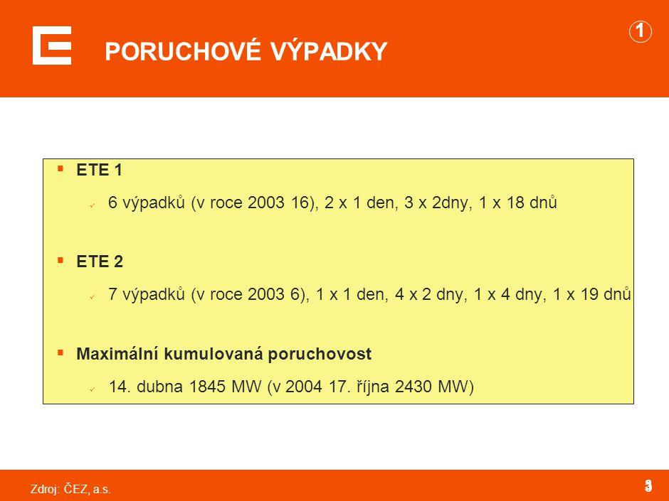 Zdroj:ČEZ, a.s. 3 3 PORUCHOVÉ VÝPADKY  ETE 1 6 výpadků (v roce 2003 16), 2 x 1 den, 3 x 2dny, 1 x 18 dnů  ETE 2 7 výpadků (v roce 2003 6), 1 x 1 den